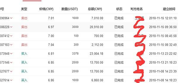 【唐华斑竹】盛唐1号区块链组合投资实验基金-直播44-20181115-2006