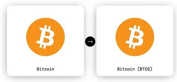 """BTC2基于BCH网络对标于BTC的""""稳定币"""""""