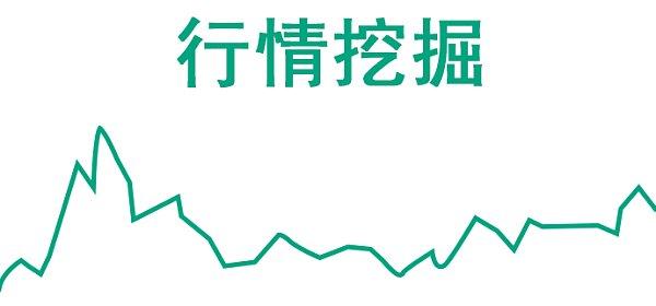【行情挖掘#0821】韩国政府禁止风投投资数字货币交易所,财政部副部长廖岷称区块链的监管很有挑战