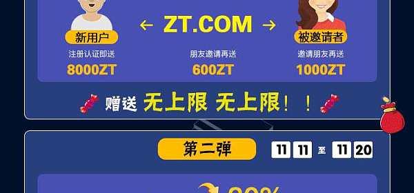 ZT.com交易所空投8000个ZT币,约值500元,实测收到