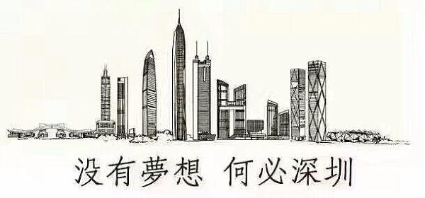 致敬梦想,致敬深圳,6月30日行情分析
