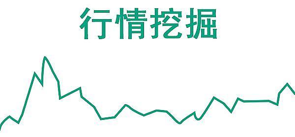 【行情挖掘#0731】香港23%的市民考虑改投虚拟货币,泰国电影连锁店接受数字货币支付