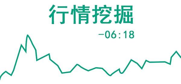 【行情挖掘#1025】中国区块链大数据交易实验室正式启动,数字货币钱包imToken宣布开源