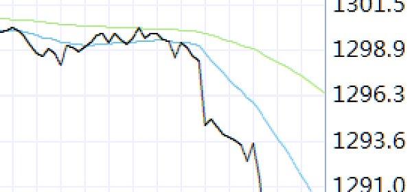 注意,刚刚国际黄金白银断崖暴跌,同为避险资产的数字币也要当心了!
