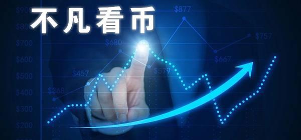 11月2日币圈分析:币圈十年如一日,考验耐心!