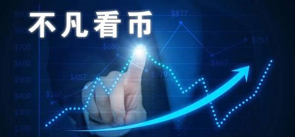 投资工具不要抗拒,合约是一个非常不错的选择!